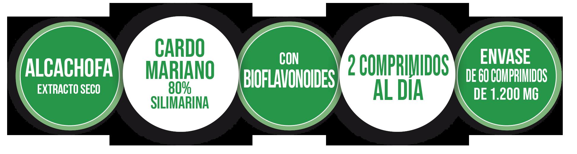 vitamina B-2 Drenaclean/® 720 mg 60 comprimidos con cardo mariano cola de caballo boldo t/é verde bioflavonoides B-1 y Biotina. alcachofa